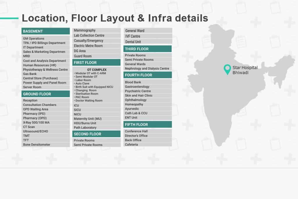 Star Hospital Floor Plan